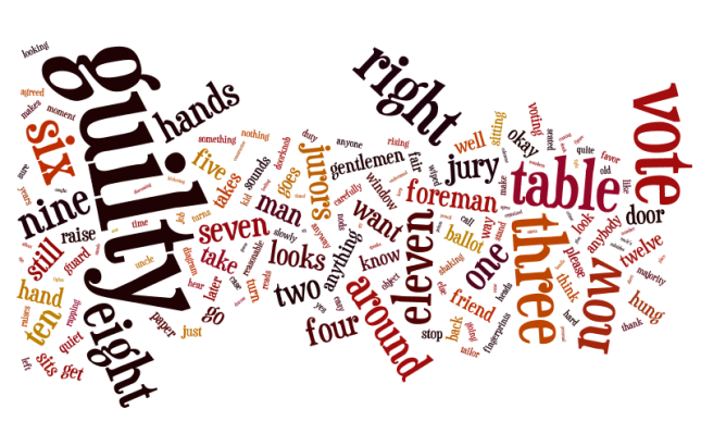 Juror Number One Wordle